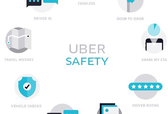 2040_UberSafety